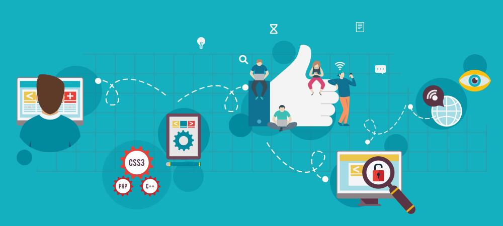 Successful-Web-Application-Factors-SayOne