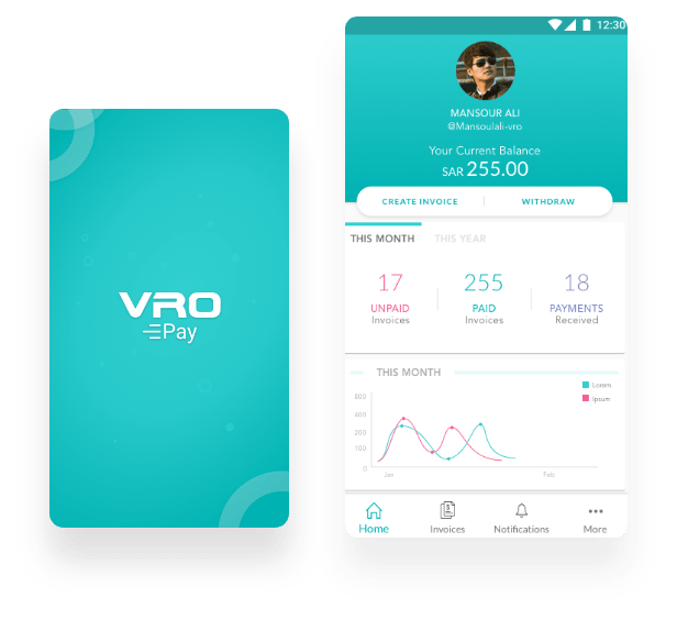 VRO pay Case study